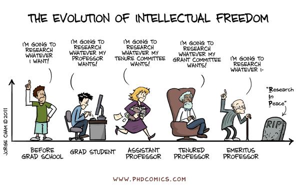Kebebasan Akademik - Academic Freedom